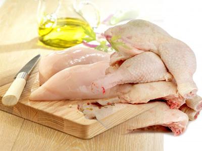 articulo pollo especiado en blog grupo revilla